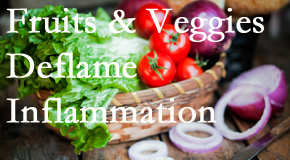 Fruits & Veggies Deflame Inflammation.