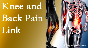 Chiropractic Solutions treats back pain and knee osteoarthritis to help prevent falls.